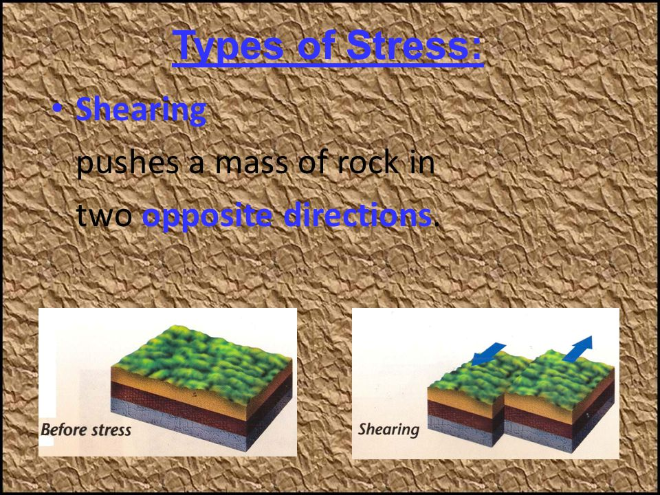 Types of Stress: Shearing pushes a mass of rock in