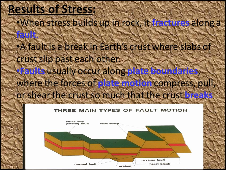 Results of Stress: When stress builds up in rock, it fractures along a fault.