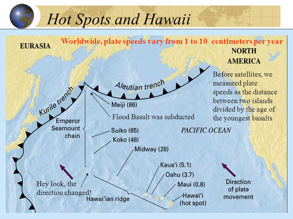 Hot Spots and Hawaii Worldwide, plate speeds vary from 1 to 10 centimeters per year.