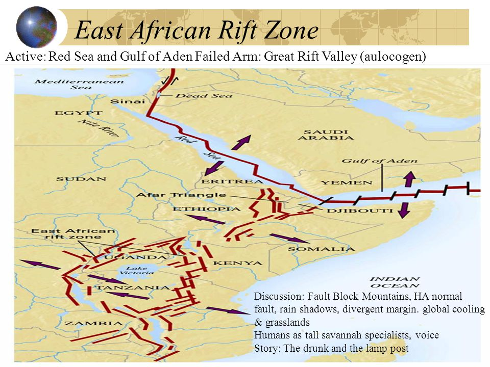 East African Rift Zone Active: Red Sea and Gulf of Aden Failed Arm: Great Rift Valley (aulocogen)