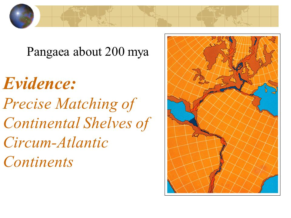 Pangaea about 200 mya Evidence: Precise Matching of Continental Shelves of Circum-Atlantic Continents.