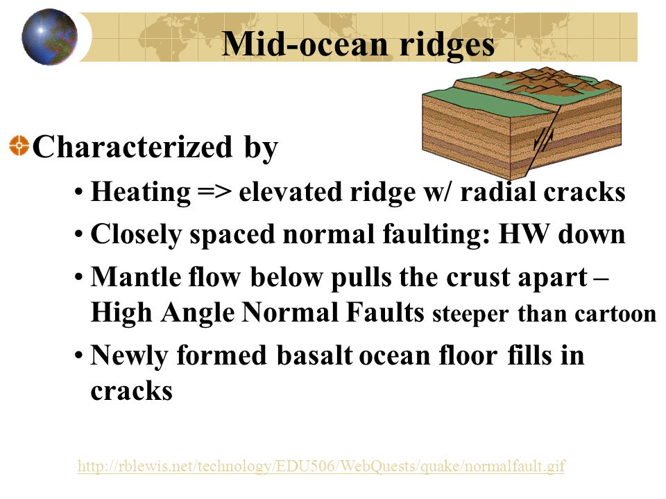 Mid-ocean ridges Characterized by
