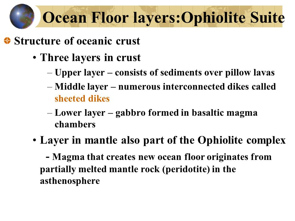 Ocean Floor layers:Ophiolite Suite