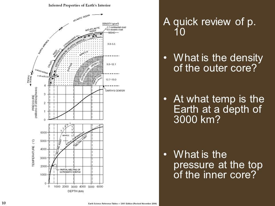A quick review of p. 10 What is the density of the outer core At what temp is the Earth at a depth of 3000 km