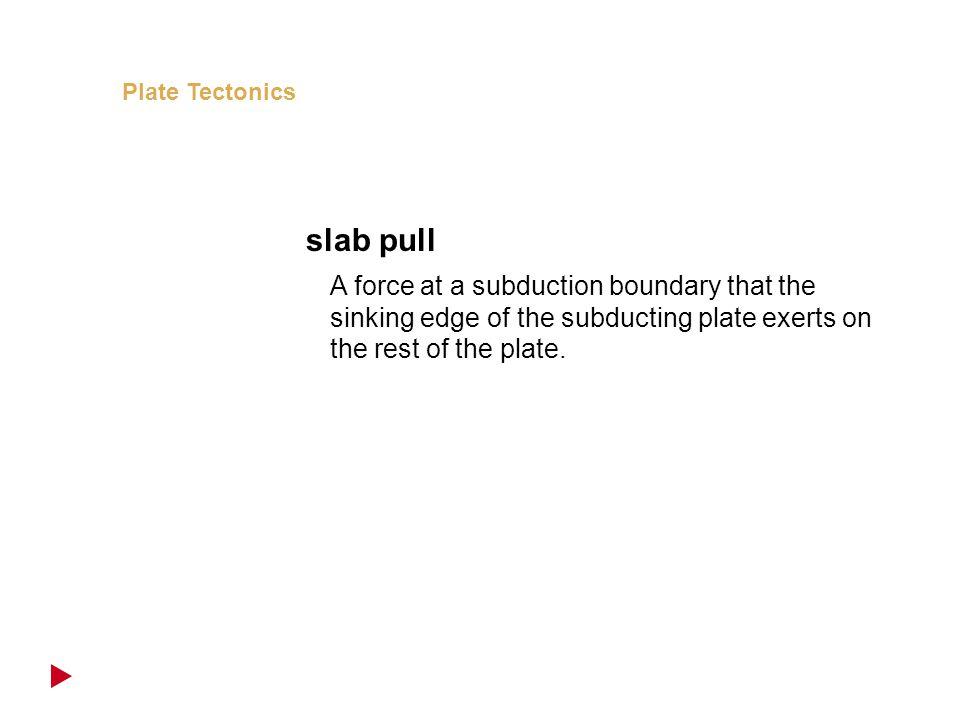 Plate Tectonics slab pull.