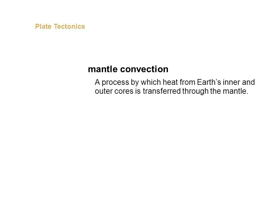 Plate Tectonics mantle convection.