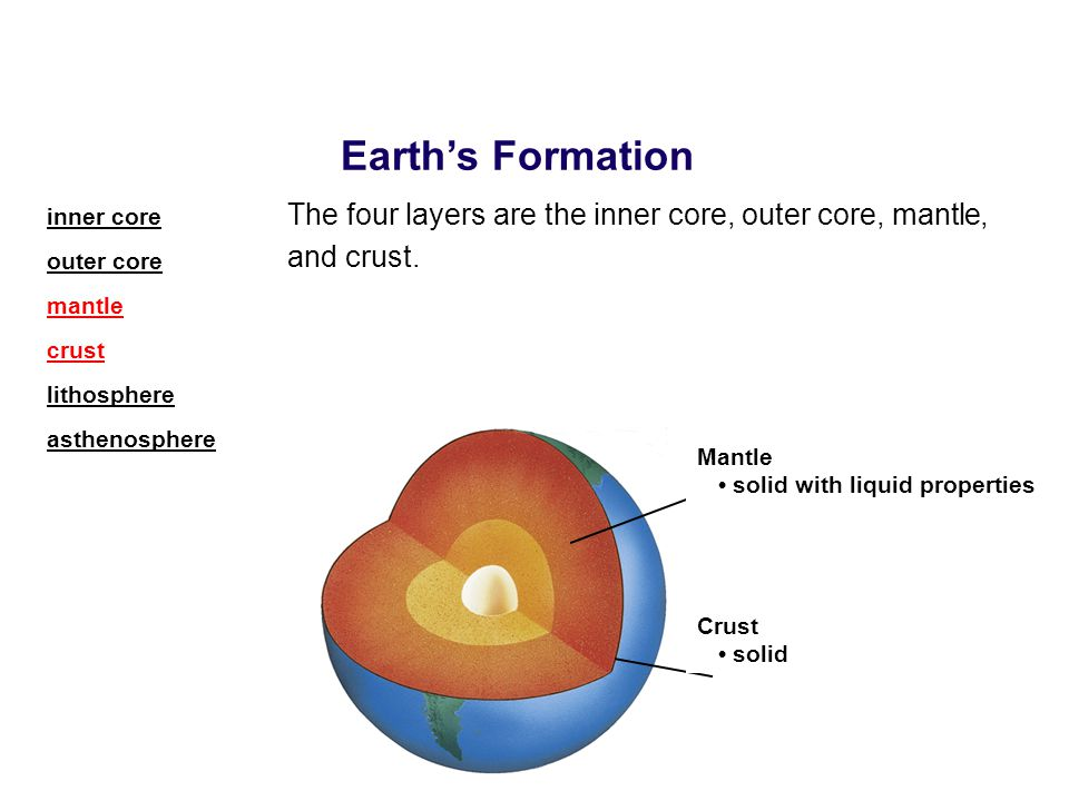 Earth's Formation The four layers are the inner core, outer core, mantle, and crust. inner core. outer core.