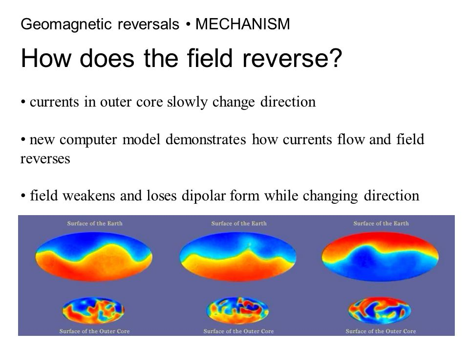 How does the field reverse