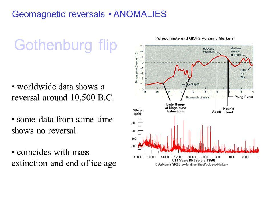 Gothenburg flip Geomagnetic reversals • ANOMALIES