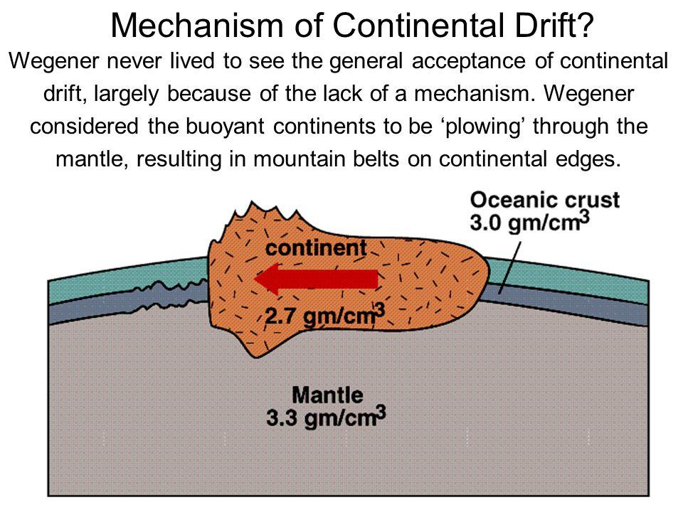 Mechanism of Continental Drift