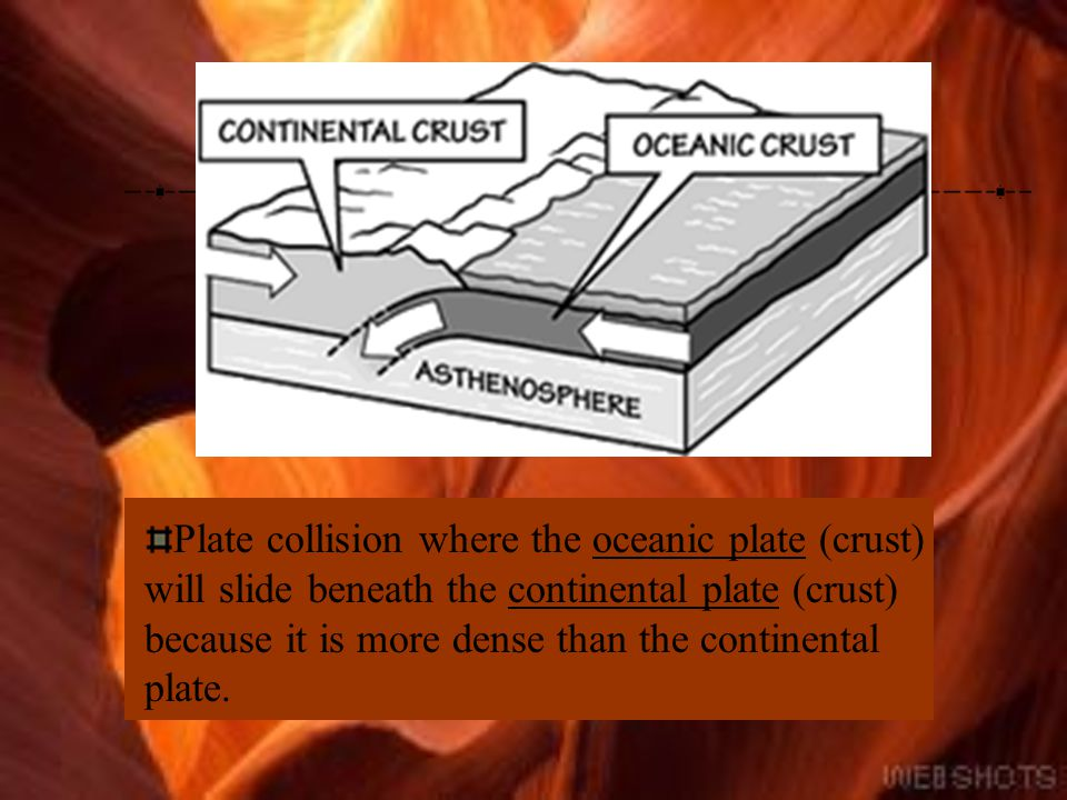 Plate collision where the oceanic plate (crust) will slide beneath the continental plate (crust) because it is more dense than the continental plate.