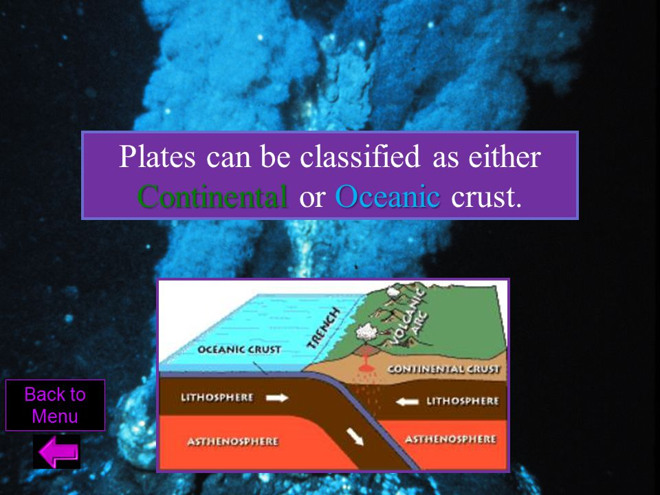Plates can be classified as either Continental or Oceanic crust.