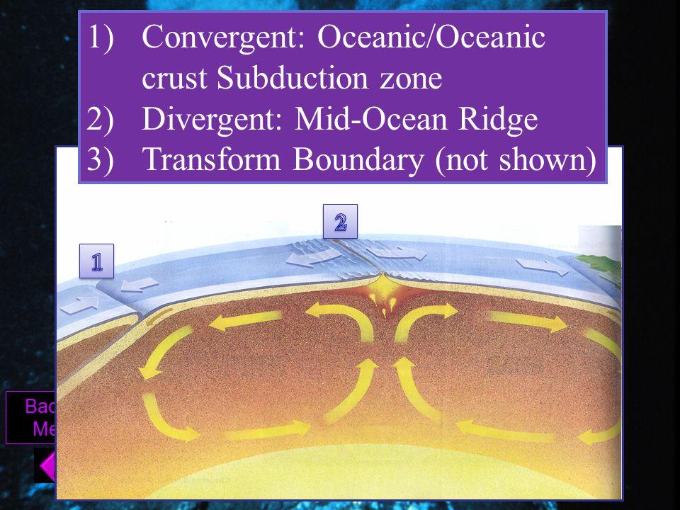 Convergent: Oceanic/Oceanic crust Subduction zone