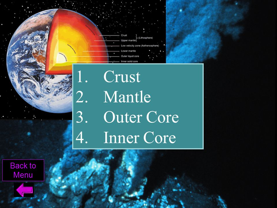 Crust Mantle Outer Core Inner Core Back to Menu
