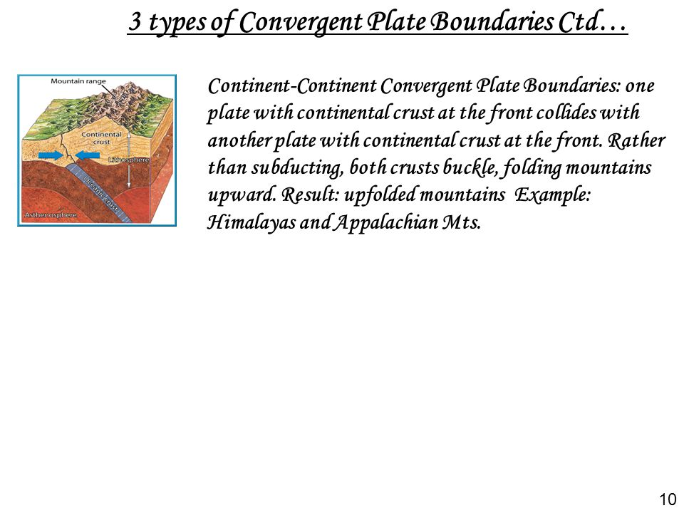 3 types of Convergent Plate Boundaries Ctd…