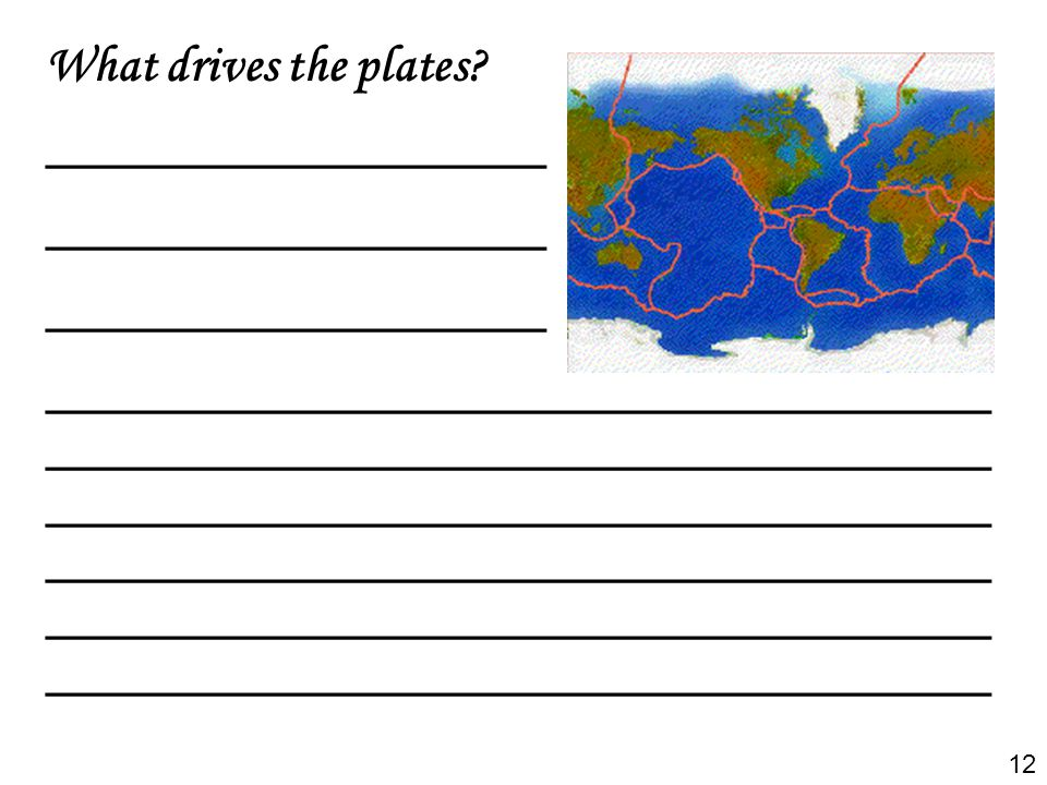 What drives the plates ___________________