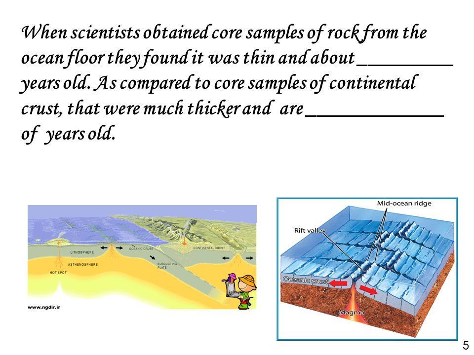 When scientists obtained core samples of rock from the ocean floor they found it was thin and about _________ years old. As compared to core samples of continental crust, that were much thicker and are _____________ of years old.