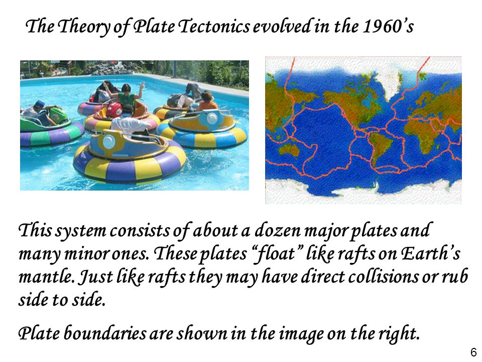 The Theory of Plate Tectonics evolved in the 1960's