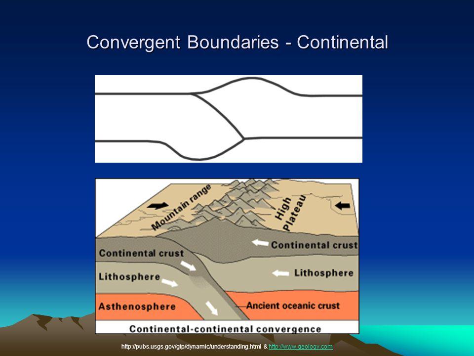 Convergent Boundaries - Continental