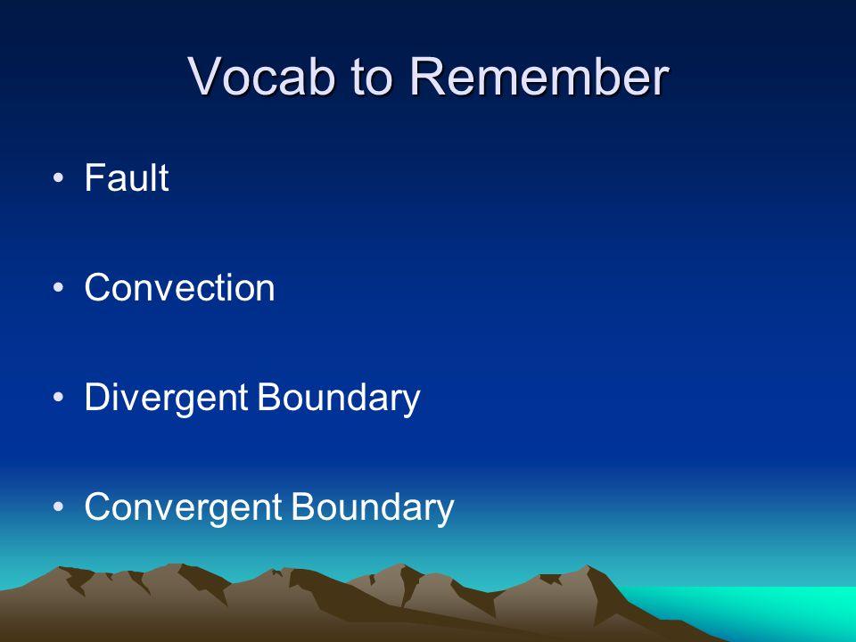 Vocab to Remember Fault Convection Divergent Boundary
