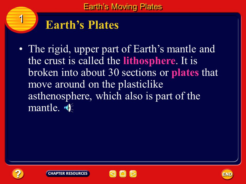 Earth's Moving Plates 1. Earth's Plates.