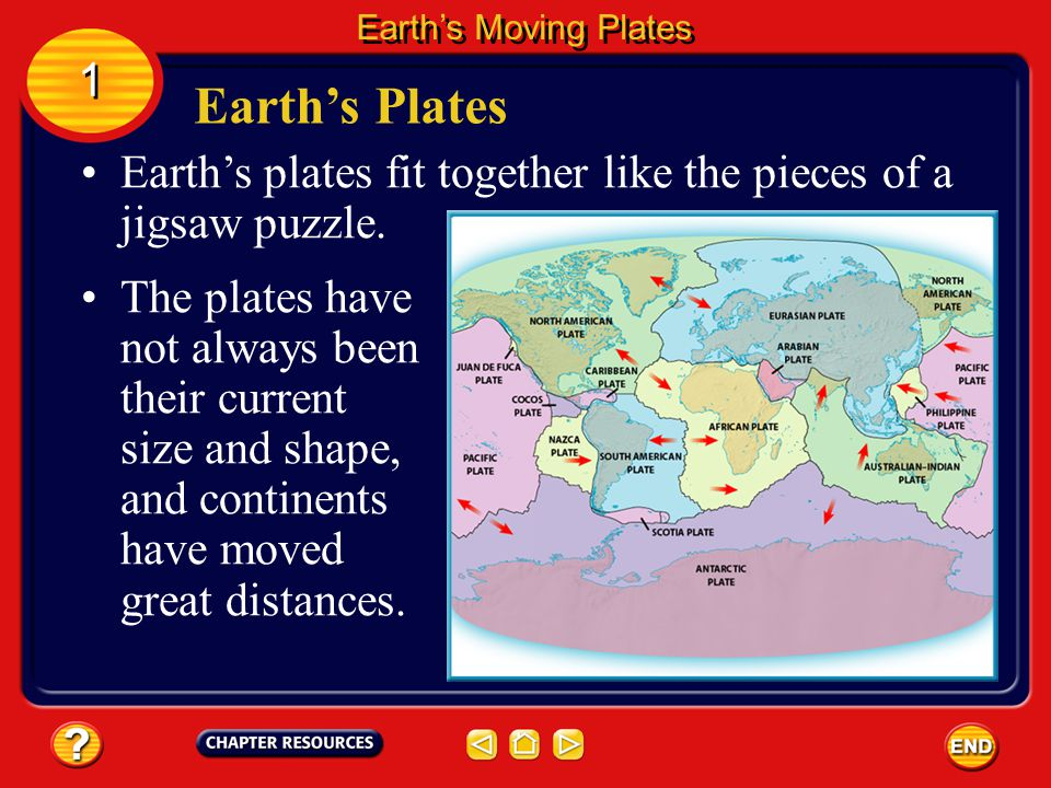 Earth's Moving Plates 1. Earth's Plates. Earth's plates fit together like the pieces of a jigsaw puzzle.