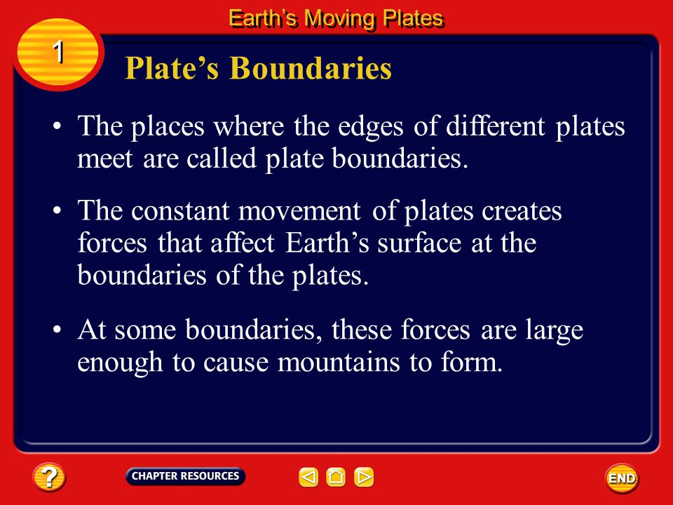 Earth's Moving Plates 1. Plate's Boundaries. The places where the edges of different plates meet are called plate boundaries.
