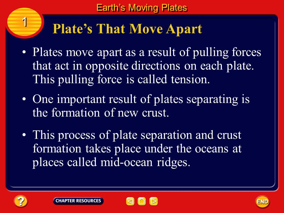 Plate's That Move Apart