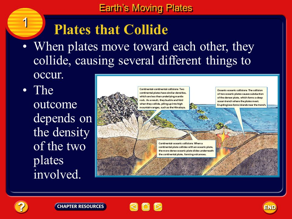Earth's Moving Plates 1. Plates that Collide. When plates move toward each other, they collide, causing several different things to occur.