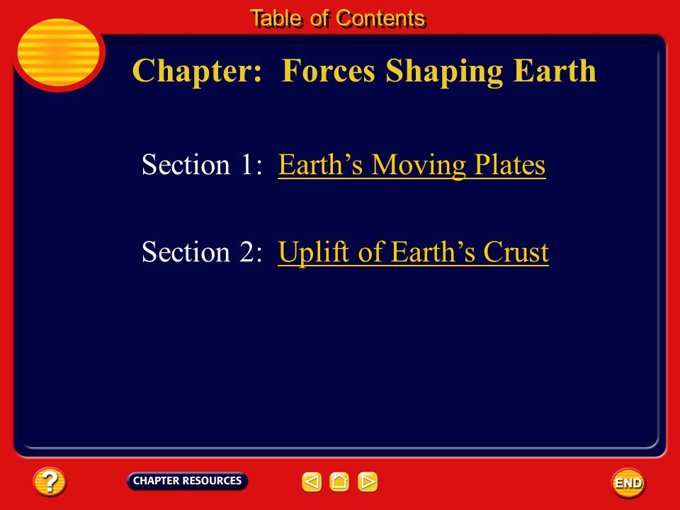 Chapter: Forces Shaping Earth