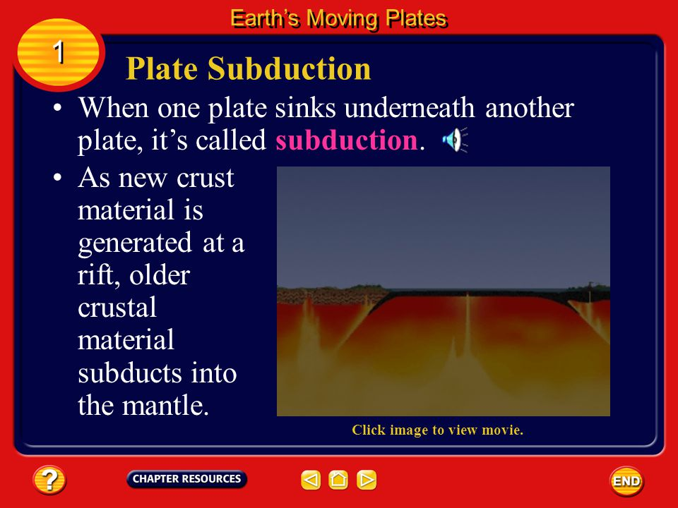 Earth's Moving Plates 1. Plate Subduction. When one plate sinks underneath another plate, it's called subduction.