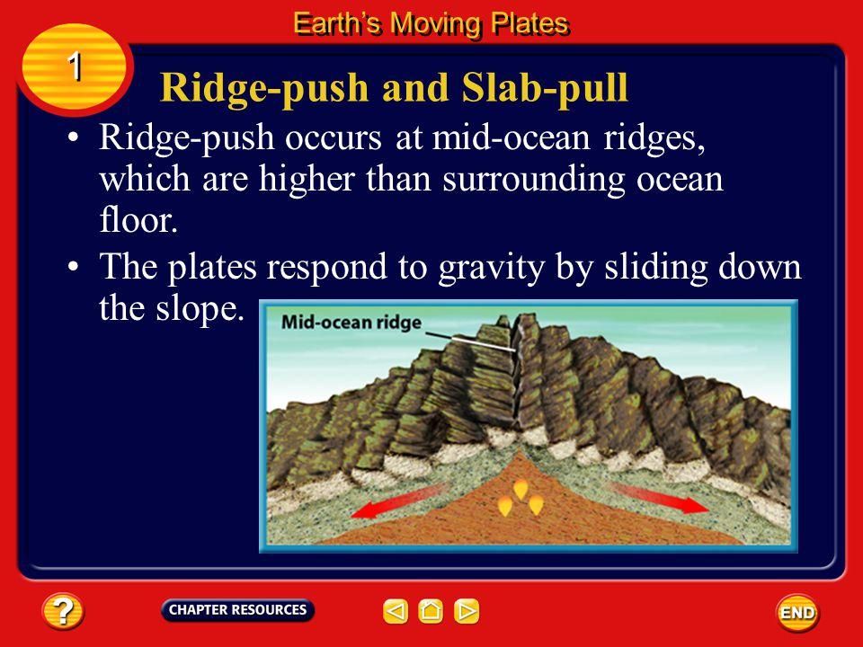 Ridge-push and Slab-pull