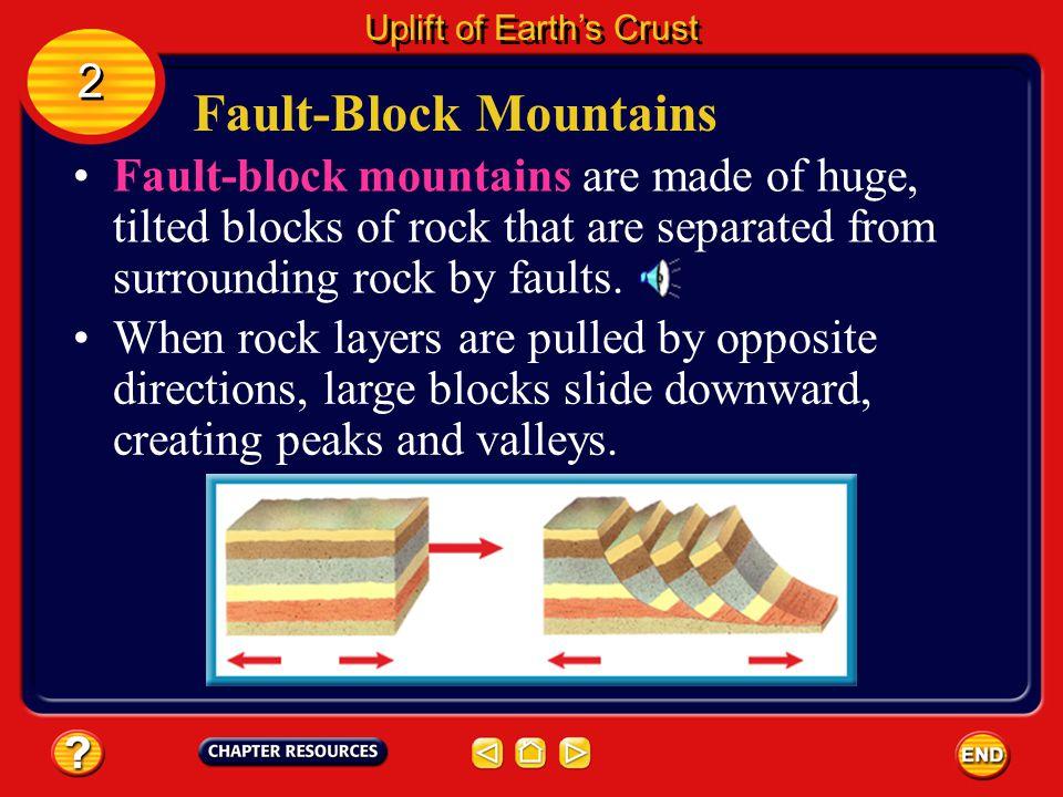 Fault-Block Mountains
