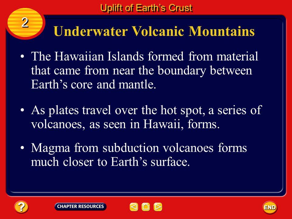 Underwater Volcanic Mountains