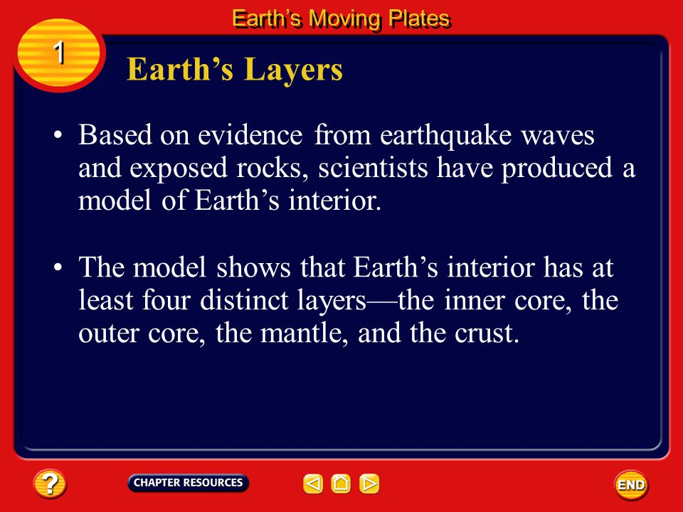 Earth's Moving Plates 1. Earth's Layers.