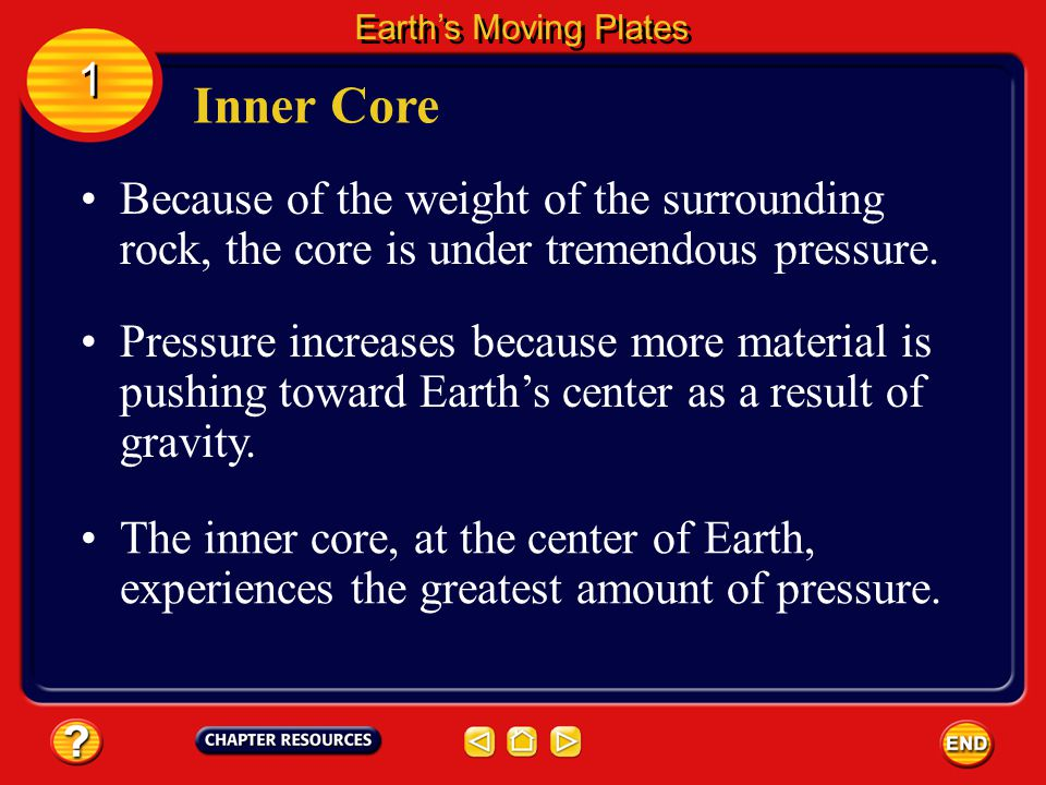 Earth's Moving Plates 1. Inner Core. Because of the weight of the surrounding rock, the core is under tremendous pressure.