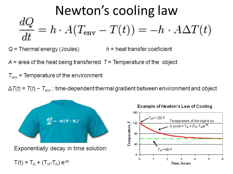 Newton's cooling law Exponentially decay in time solution: