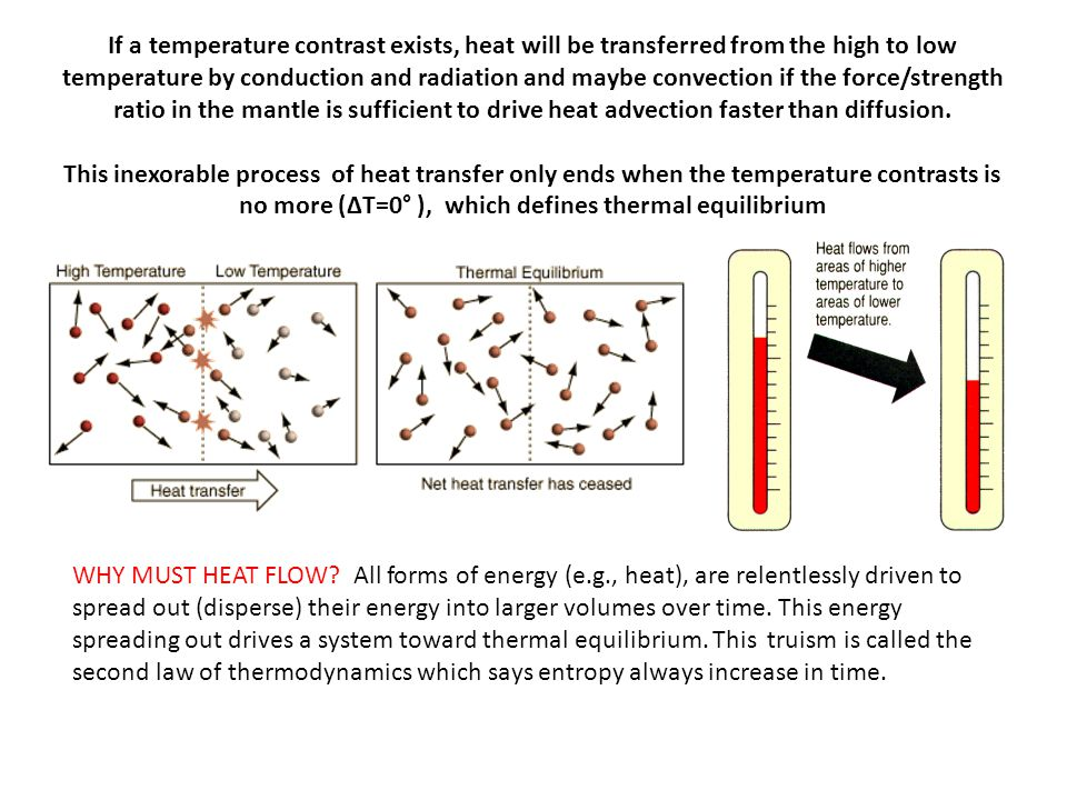If a temperature contrast exists, heat will be transferred from the high to low temperature by conduction and radiation and maybe convection if the force/strength ratio in the mantle is sufficient to drive heat advection faster than diffusion. This inexorable process of heat transfer only ends when the temperature contrasts is no more (∆T=0° ), which defines thermal equilibrium
