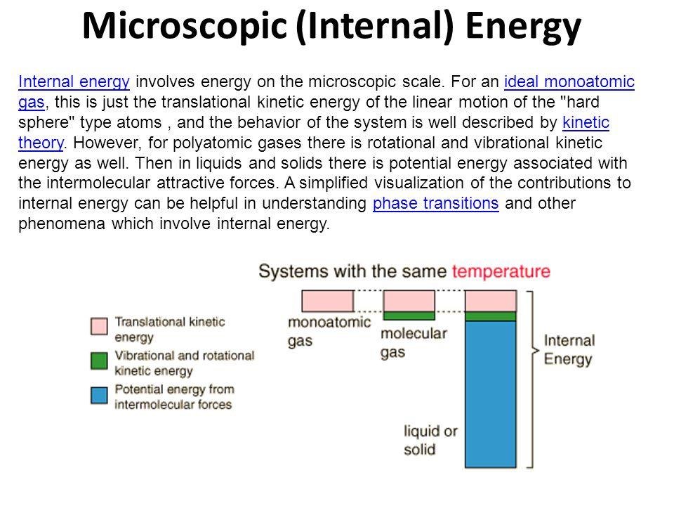 Microscopic (Internal) Energy