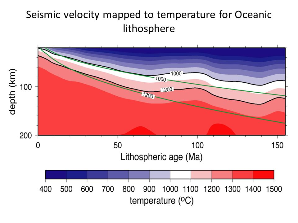 Seismic velocity mapped to temperature for Oceanic lithosphere