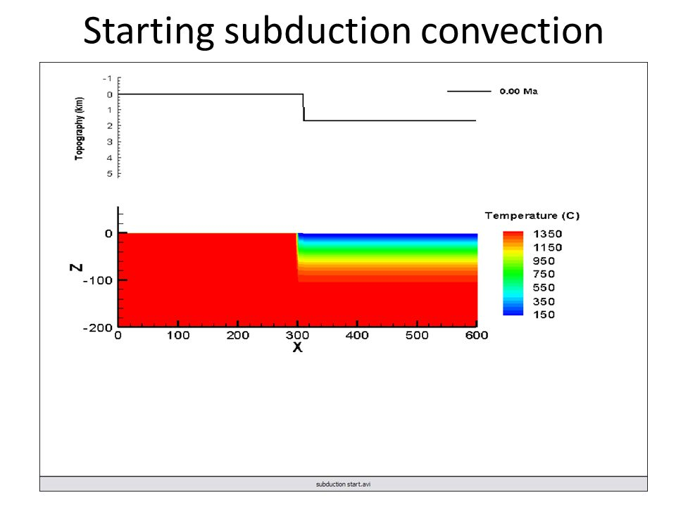 Starting subduction convection