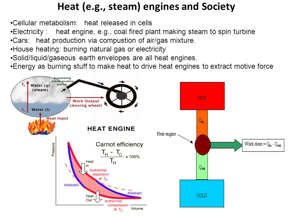 Heat (e.g., steam) engines and Society