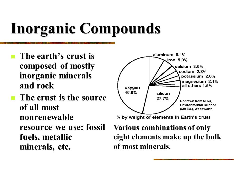 Inorganic Compounds The earth's crust is composed of mostly inorganic minerals and rock.