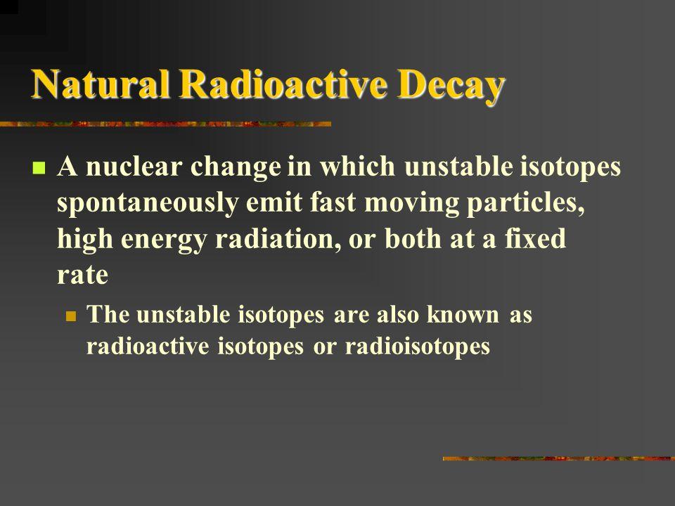 Natural Radioactive Decay