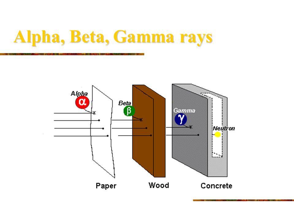 Alpha, Beta, Gamma rays