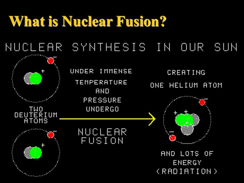 What is Nuclear Fusion