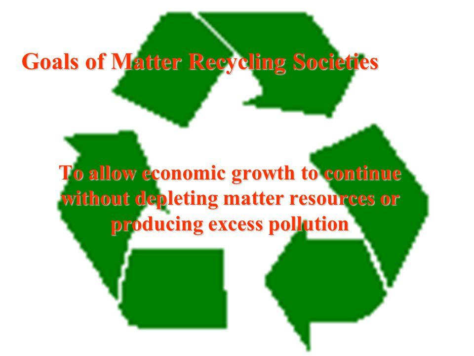Goals of Matter Recycling Societies
