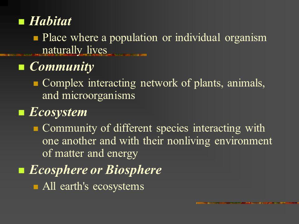 Ecosphere or Biosphere