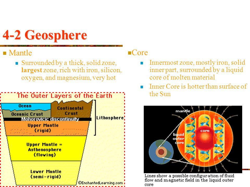 4-2 Geosphere Mantle Core