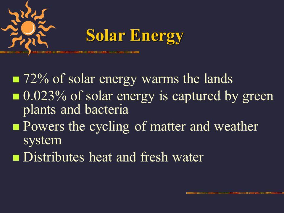 Solar Energy 72% of solar energy warms the lands